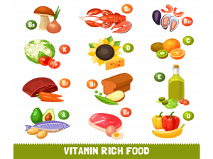 Essential Nutrients Checklist For Growing Kids