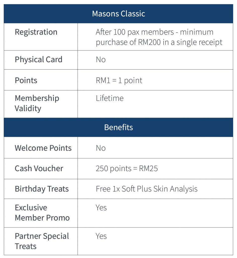 masons-membership-type